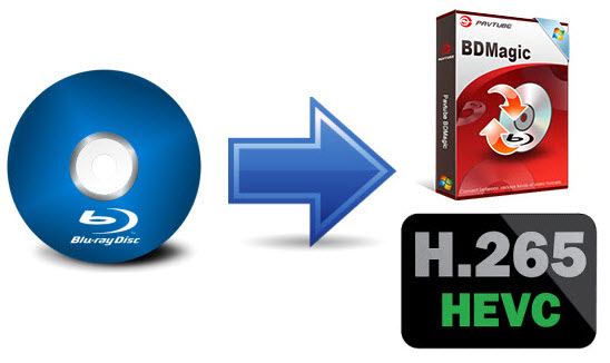 encode Blu-ray to H.265 MP4