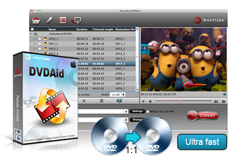 Pavtube DVDAid for Mac