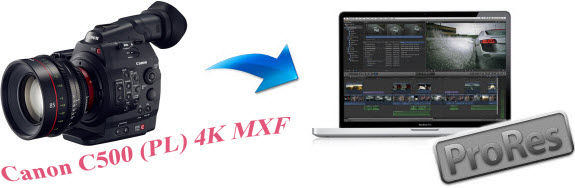 convert canon c500 pl 4k mxf videos to fcp x