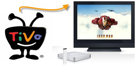 Tivo recordings to Apple TV 4
